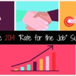 blogging rates for jobs 2014